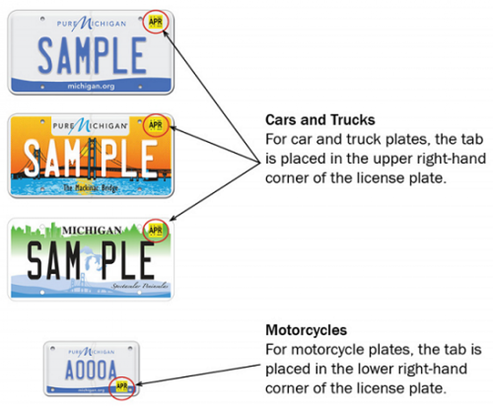 Heres what to do if you lose your license plate tab in michigan aiddatafo Images